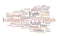 words for faith formation